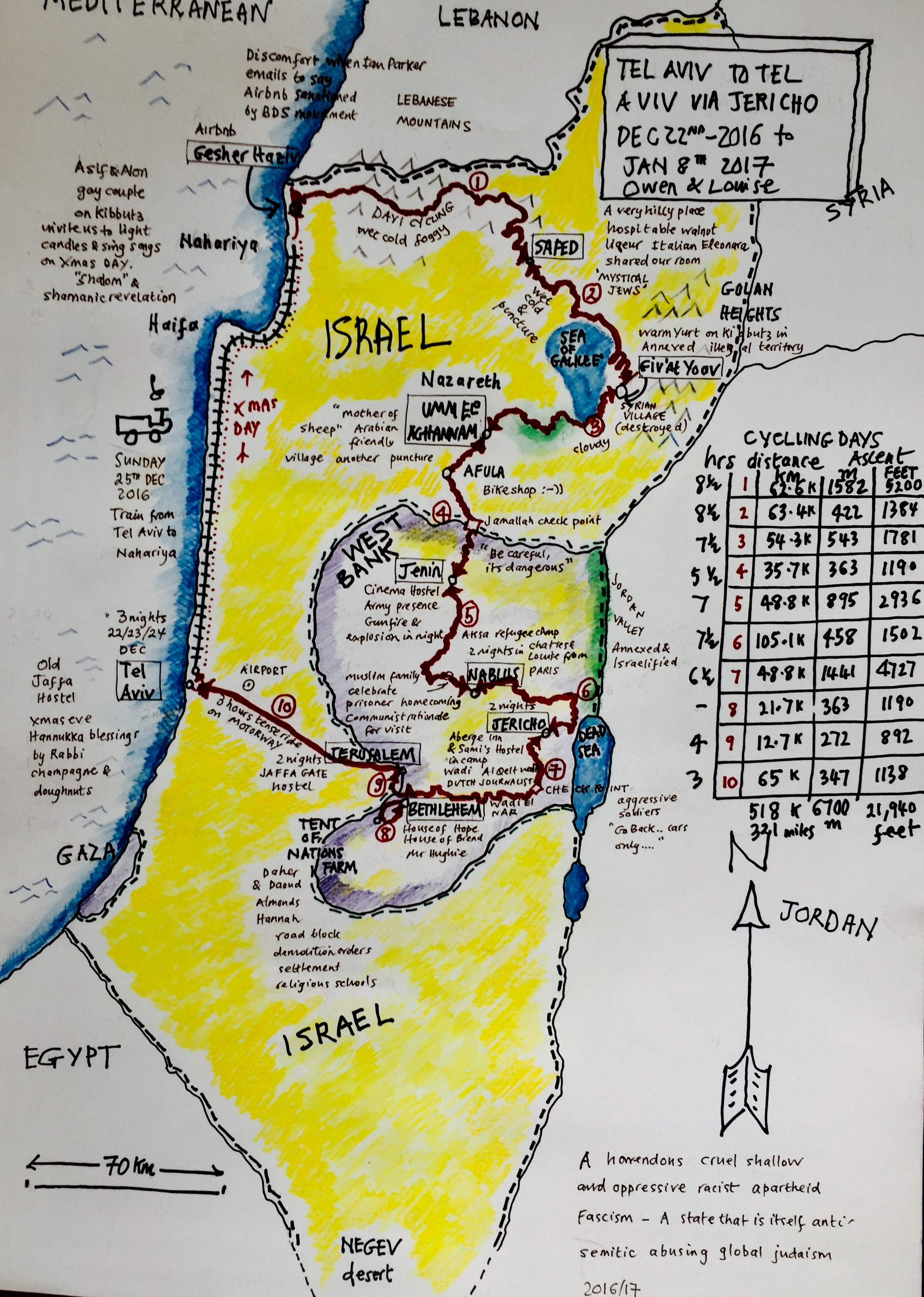 Cycling Palestine 2017 by Louise and Owen My Own Private Medicine